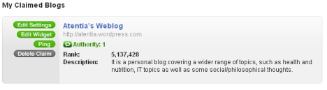 My Claimed Blogs in Technorati